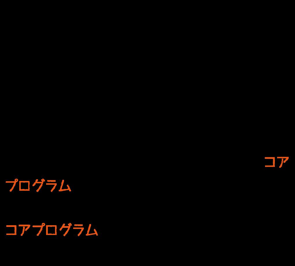 WEB画面-冒頭-10
