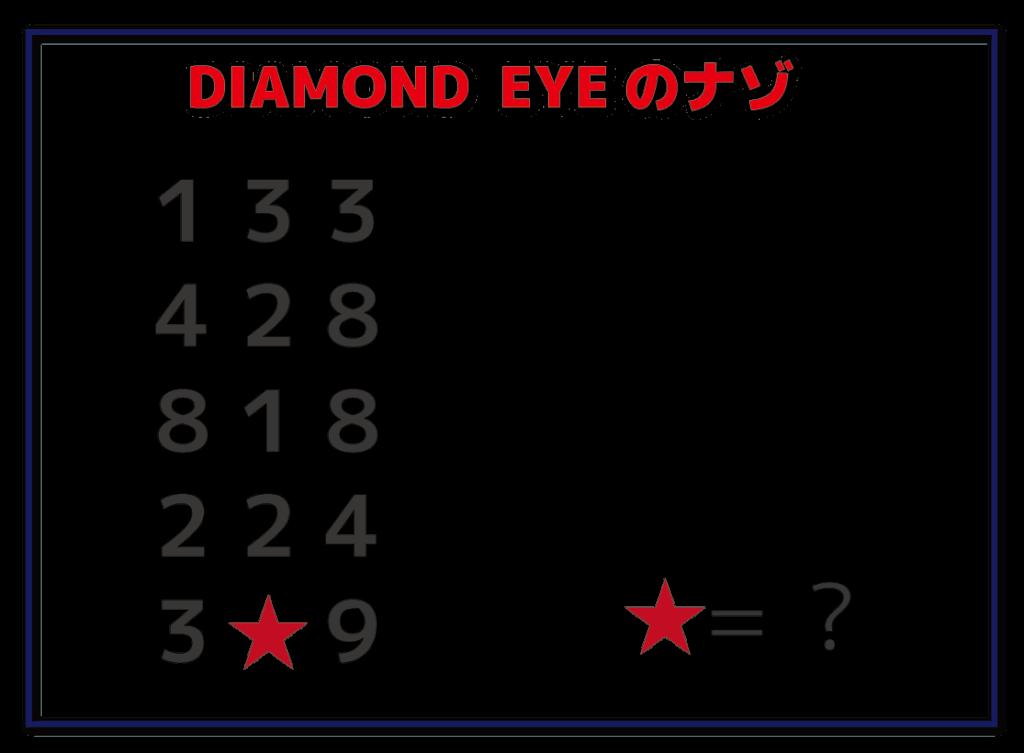 WEB画面-DIAMOND EYEのナゾ-01
